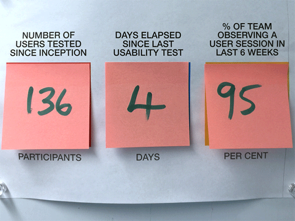 User research dashboard