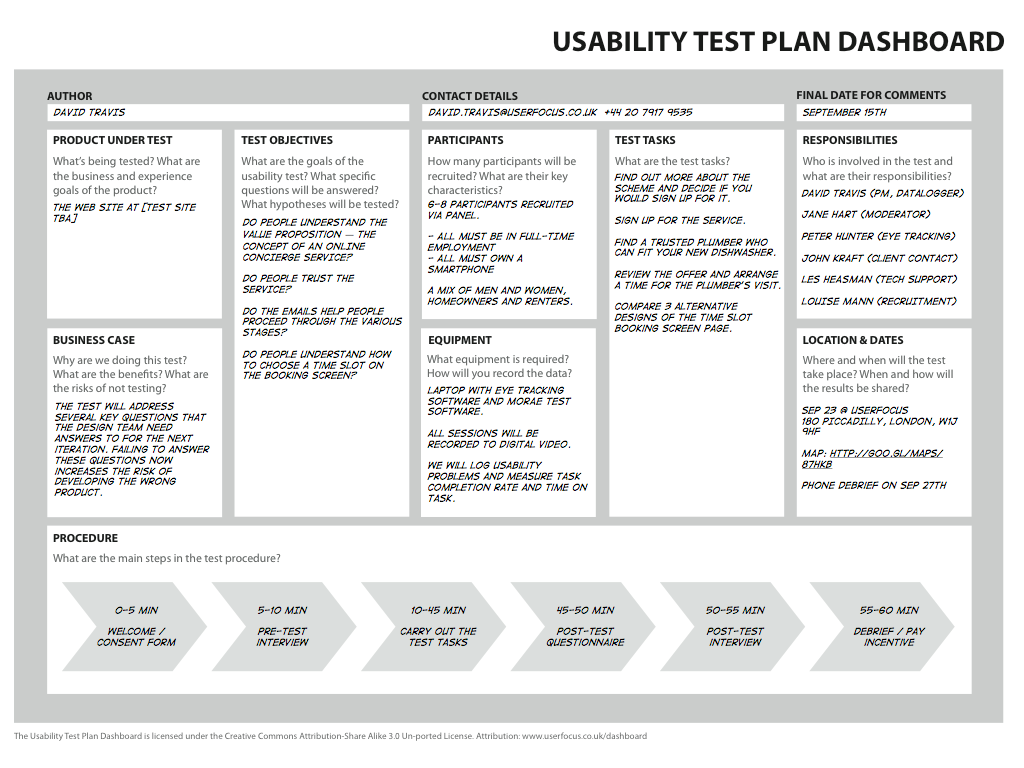 The 1 page usability test plan for Testplan template